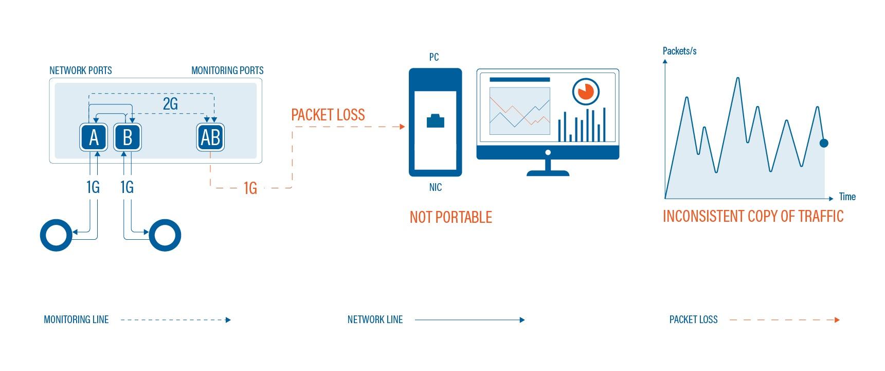 PortableAggregationTAPs_Profitap
