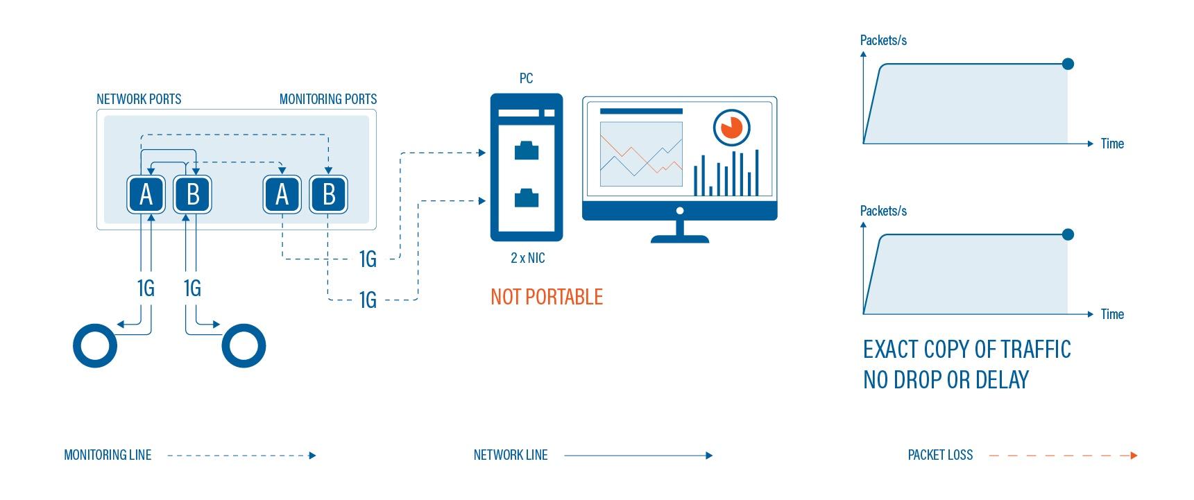 Full Duplex TAPs_Portability