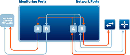 DiagramArtboard 14